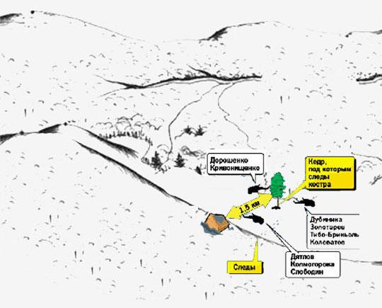 Место гибели экспедиции группы