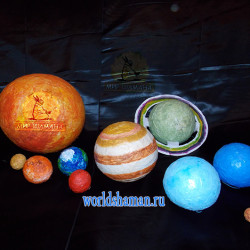 планеты солнечной системы макет